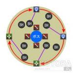【FF14】オメガ零式デルタ編4層(前半)攻略。配置マクロとブラックホール処理、中央固定・端固定の解説