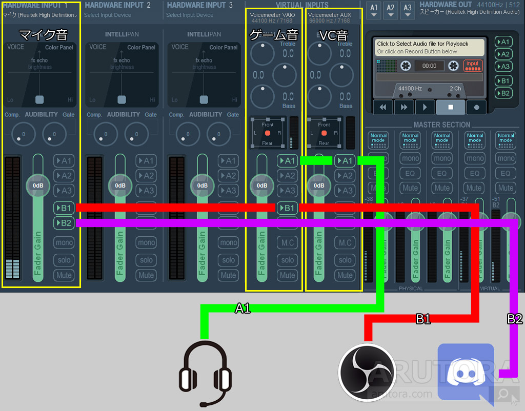 配信や動画にVC音を入れない方法、Voicemeeter Bananaの使い方と