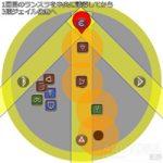 【FF14】絶アルテマ攻略『覚醒タイタン編』ジェイル3連を並べるコツやマクロ紹介。不可視ランスラの対策